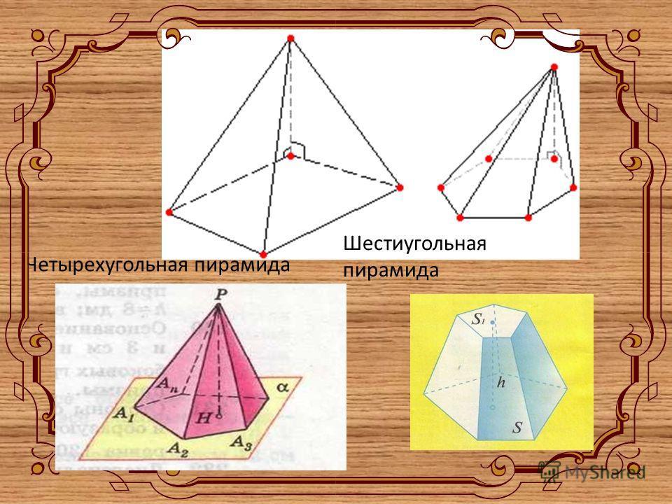 Основные части пирамиды Многоугольник АВСDEF - основание пирамиды Треугольники АВР, ВСР,…, FAP – боковые грани Точка Р - вершина пирамиды Отрезки РА, РВ,…, РF – боковые ребра Определение. Перпендикуляр РО, проведенный из вершины пирамиды к плоскости