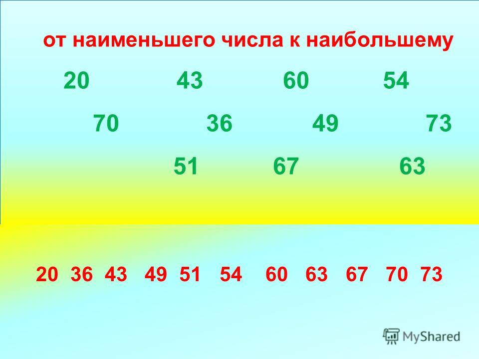от наименьшего числа к наибольшему 20 43 60 54 70 36 49 73 51 67 63 20 36 43 49 51 54 60 63 67 70 73
