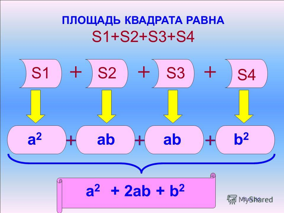 S1 = a 2 S2=ab S3=abS4=b 2 ПЛОЩАДЬ КВАДРАТА РАВНА S1+S2+S3+S4 a b a b b a b a 9 из 56