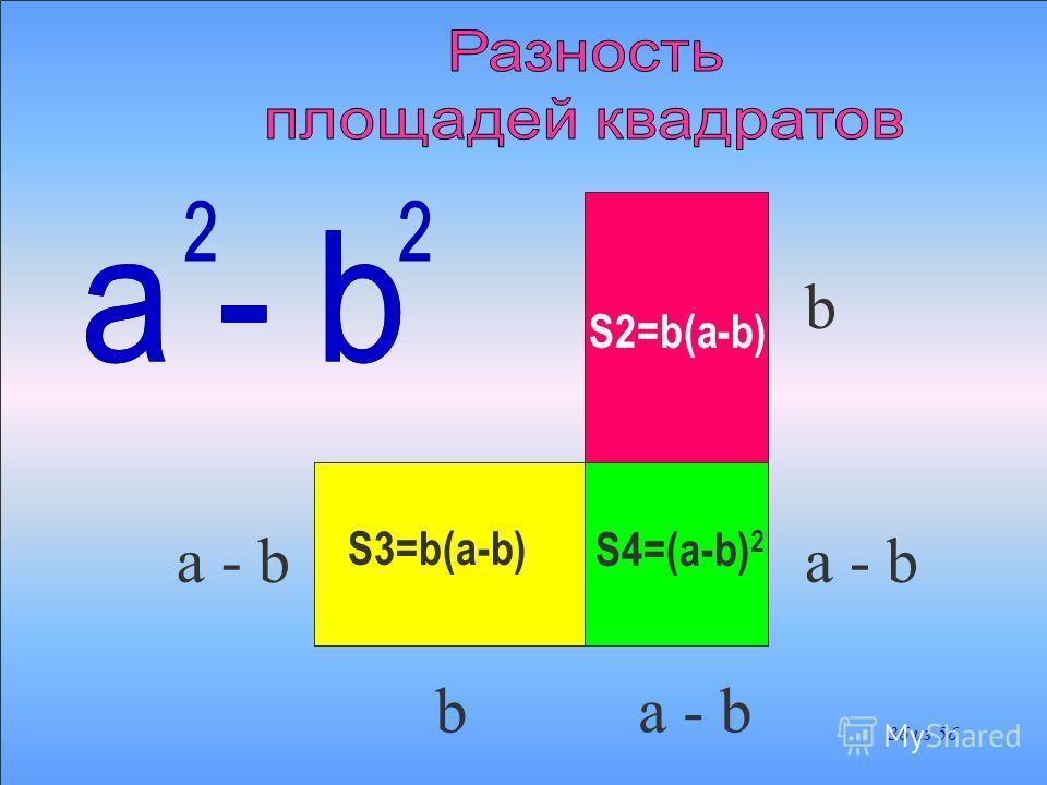 S1 = b 2 S2=b(a-b) S3=b(a-b)S4=(a-b) 2 a - b b b 35 из 56