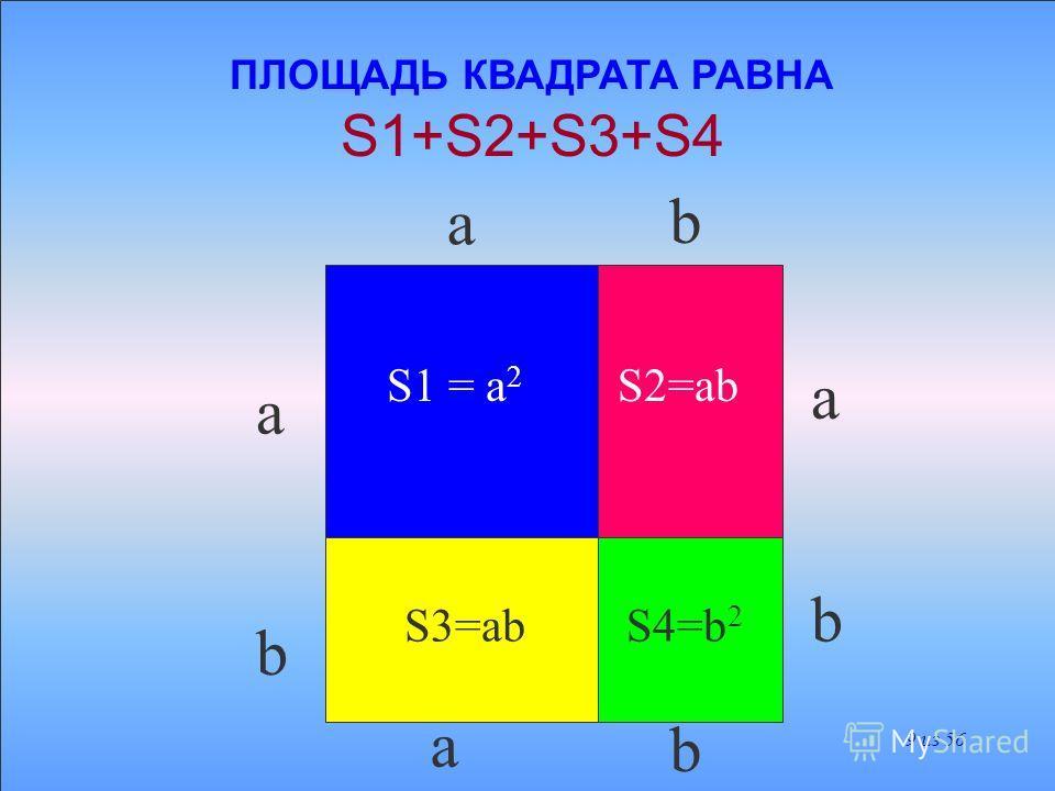 a b a b a b a b ПЛОЩАДЬ КВАДРАТА РАВНА (a + b) 2 8 из 56