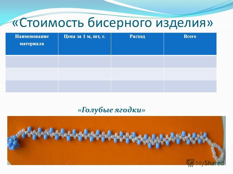 «Стоимость бисерного изделия» «Голубые ягодки» Наименование материала Цена за 1 м, шт, г.РасходВсего