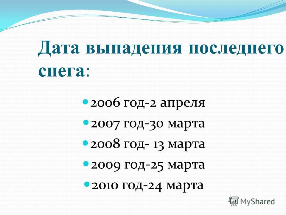Дата выпадения последнего снега : 2006 год-2 апреля 2007 год-30 марта 2008 год- 13 марта 2009 год-25 марта 2010 год-24 марта