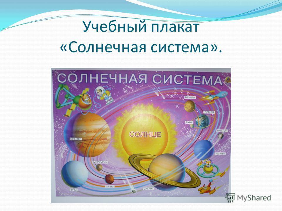 Учебный плакат «Солнечная система».