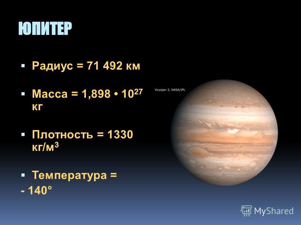 ПОЯС АСТЕРОИДОВ Между орбитами Марса и Юпитера вокруг Солнца обращается множество тел, названных малыми планетами, или астероидами. К концу 1981 года в каталогах было зарегистрировано 2474 астероида.