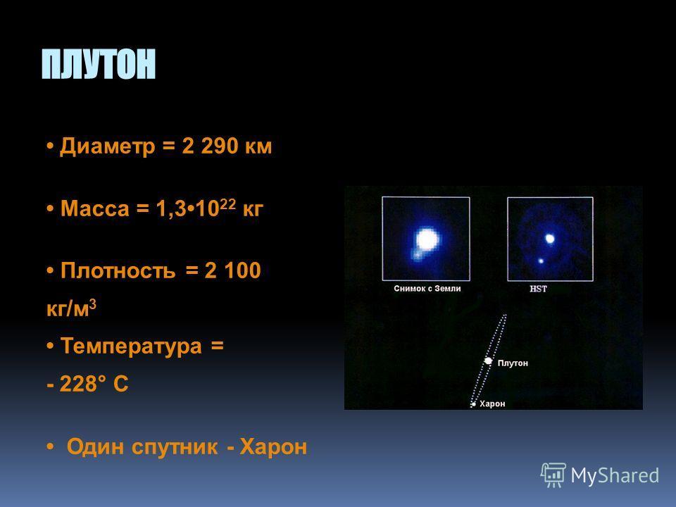 НЕПТУН Диаметр = 48 600 км Масса = 1,03 10 26 кг Плотность = 2 300 кг/м 3 Температура = - 208° С