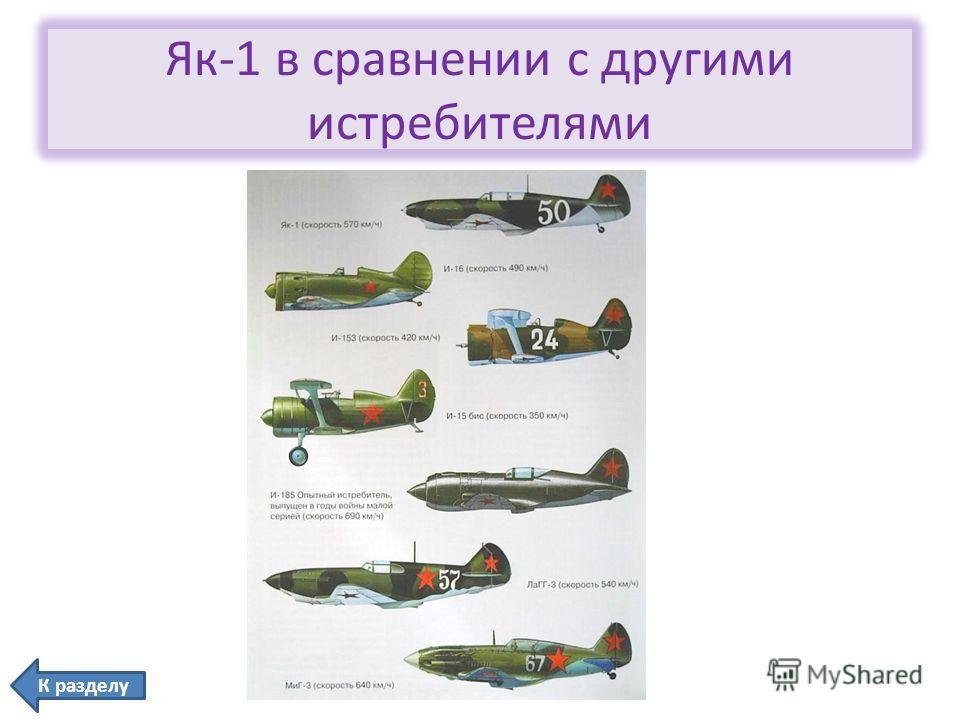 Як-1 в сравнении с другими истребителями К разделу