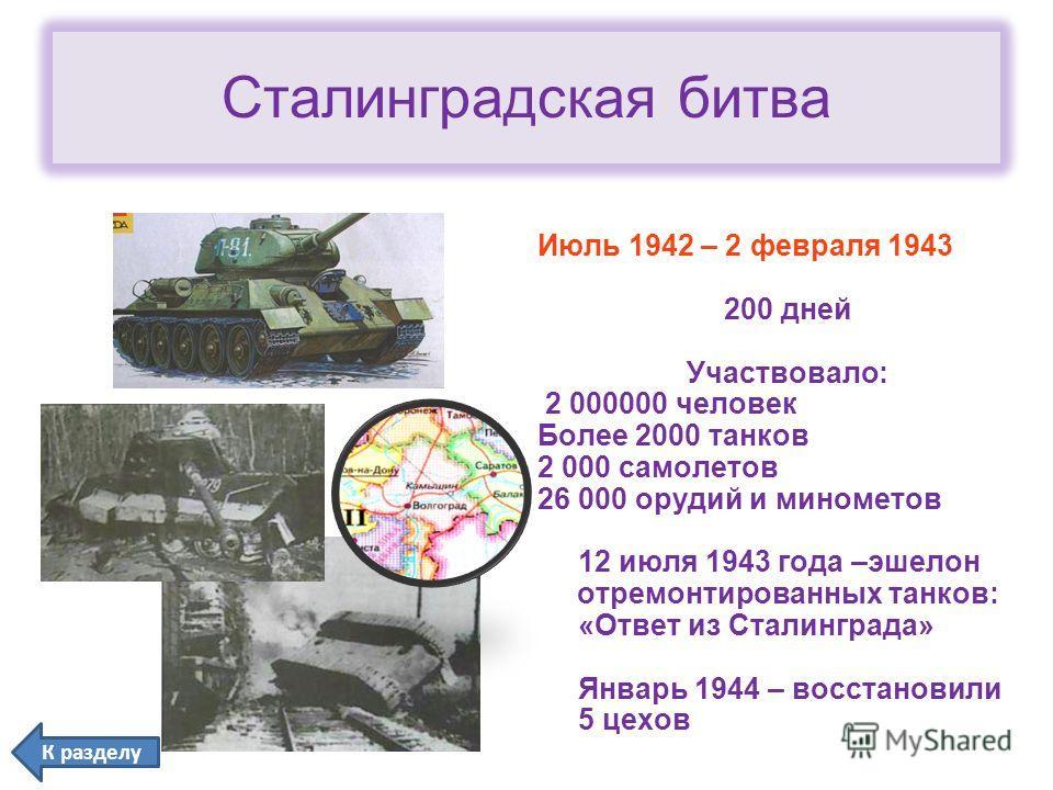 Сталинградская битва Июль 1942 – 2 февраля 1943 200 дней Участвовало: 2 000000 человек Более 2000 танков 2 000 самолетов 26 000 орудий и минометов 12 июля 1943 года –эшелон отремонтированных танков: «Ответ из Сталинграда» Январь 1944 – восстановили 5