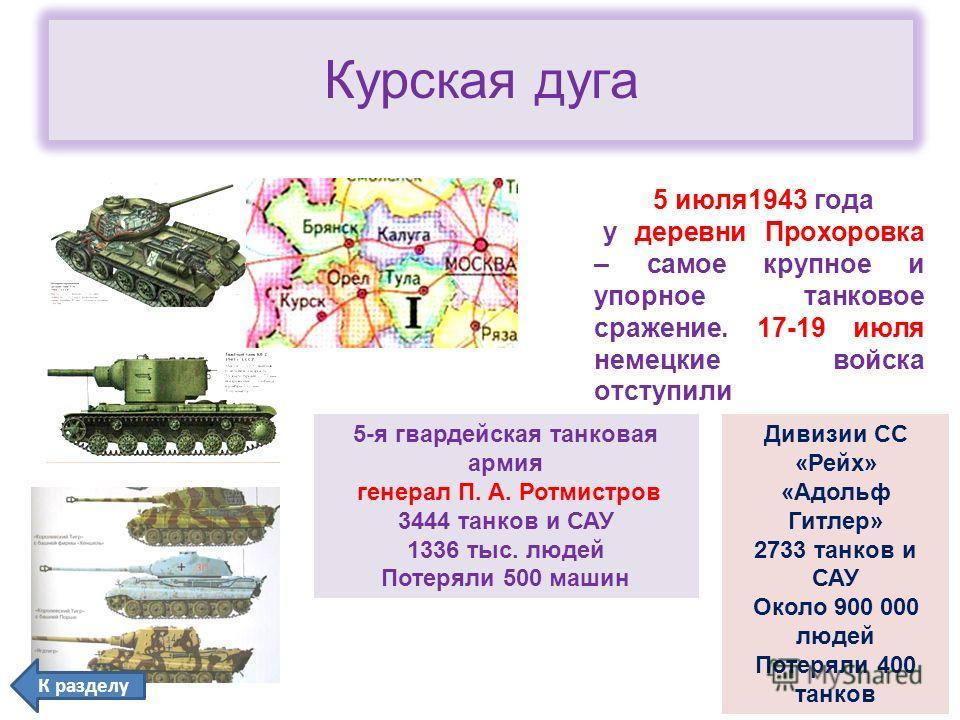 Курская дуга 5 июля1943 года у деревни Прохоровка – самое крупное и упорное танковое сражение. 17-19 июля немецкие войска отступили 5-я гвардейская танковая армия генерал П. А. Ротмистров 3444 танков и САУ 1336 тыс. людей Потеряли 500 машин Дивизии С