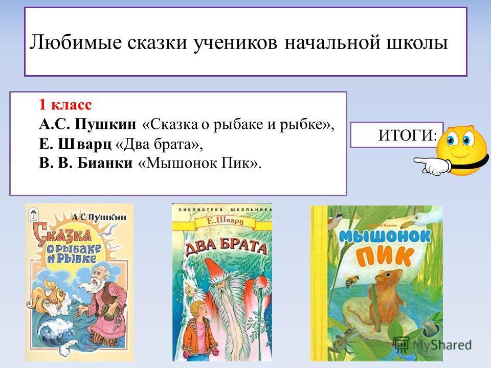 1 класс А.С. Пушкин «Сказка о рыбаке и рыбке», Е. Шварц «Два брата», В. В. Бианки «Мышонок Пик». Любимые сказки учеников начальной школы ИТОГИ: