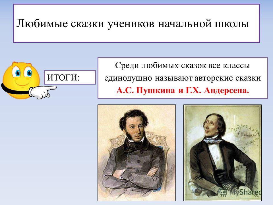 Среди любимых сказок все классы единодушно называют авторские сказки А.С. Пушкина и Г.Х. Андерсена. Любимые сказки учеников начальной школы ИТОГИ: