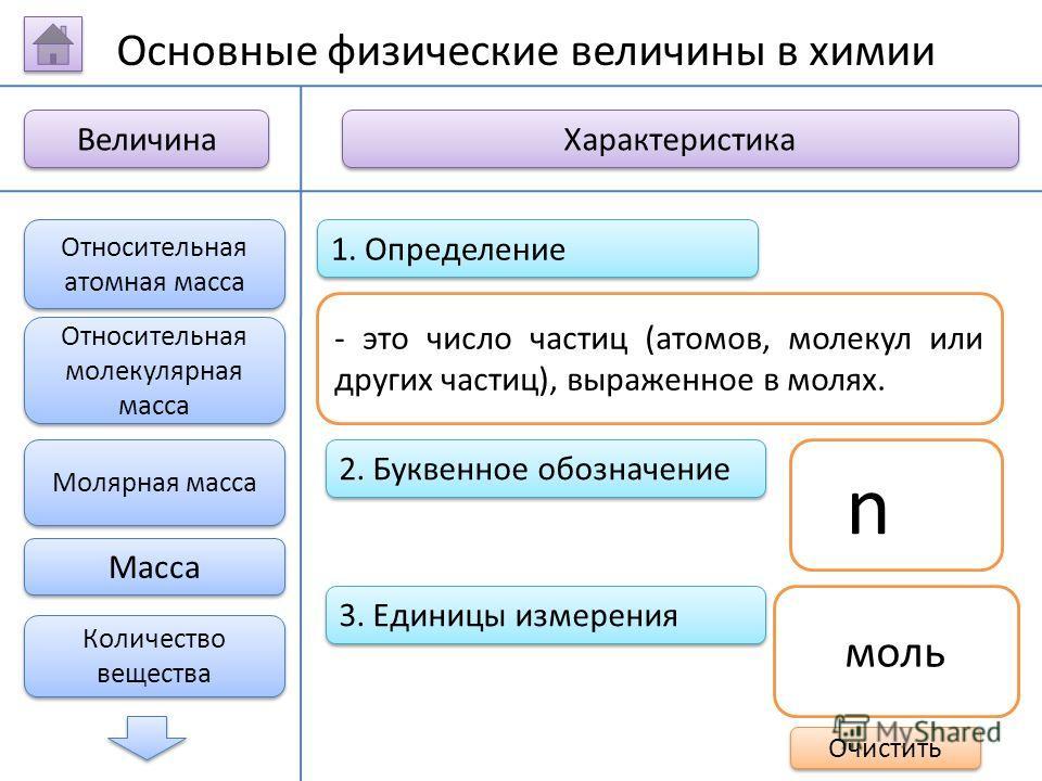 2. Буквенное обозначение 3. Единицы измерения 1. Определение Относительная молекулярная масса Относительная молекулярная масса Масса Количество вещества - это число частиц (атомов, молекул или других частиц), выраженное в молях. n моль Молярная масса
