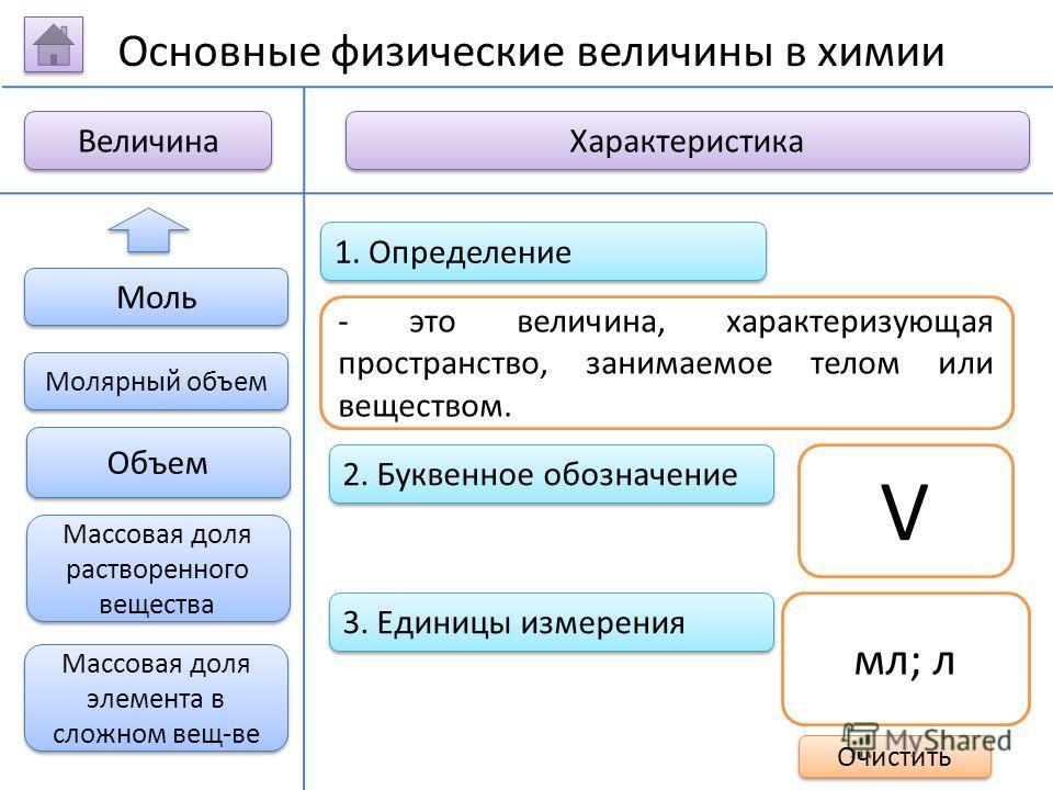 2. Буквенное обозначение 3. Единицы измерения 1. Определение - это величина, характеризующая пространство, занимаемое телом или веществом. V мл; л Величина Характеристика Основные физические величины в химии Очистить Объем Массовая доля элемента в сл
