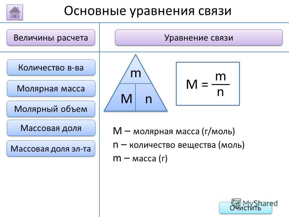 Величины расчета Уравнение связи Основные уравнения связи m nM M – молярная масса (г/моль) n – количество вещества (моль) m – масса (г) Молярная масса Молярный объем Количество в-ва Массовая доля Массовая доля эл-та Очистить
