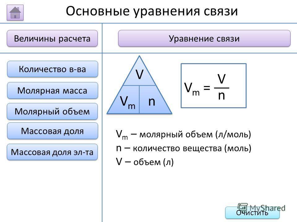 Величины расчета Уравнение связи Основные уравнения связи V m – молярный объем (л/моль) n – количество вещества (моль) V – объем (л) V nVmVm Молярная масса Молярный объем Количество в-ва Массовая доля Массовая доля эл-та Очистить