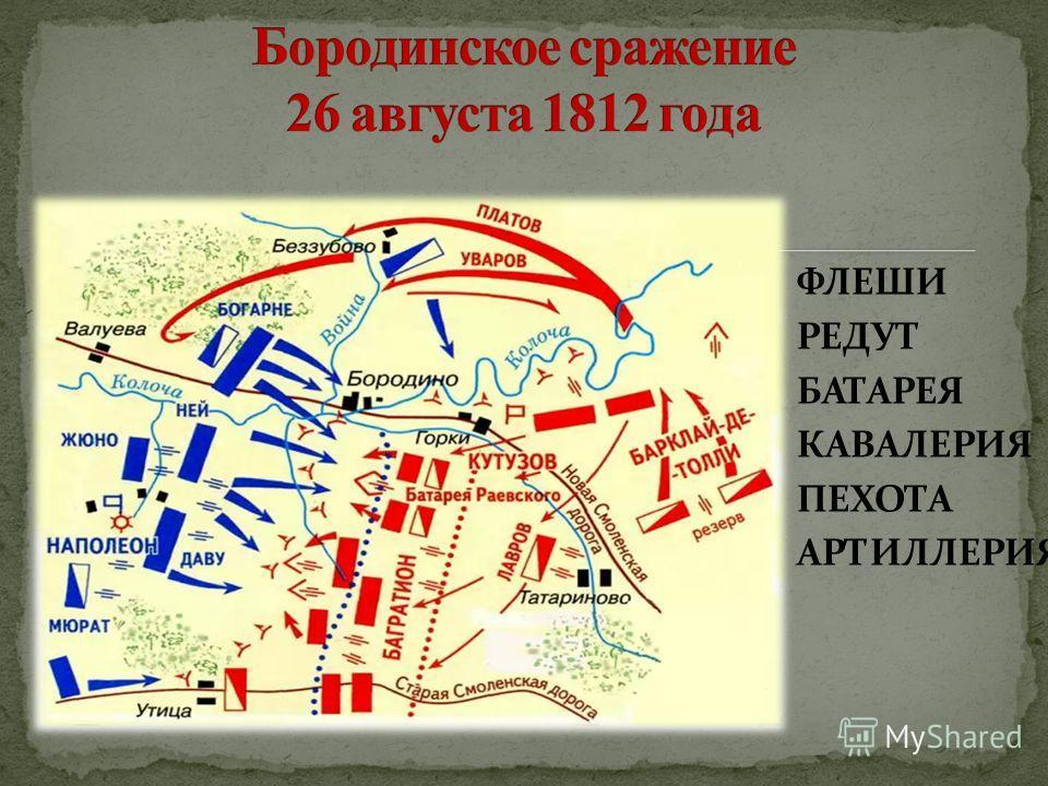 ФЛЕШИ РЕДУТ БАТАРЕЯ КАВАЛЕРИЯ ПЕХОТА АРТИЛЛЕРИЯ