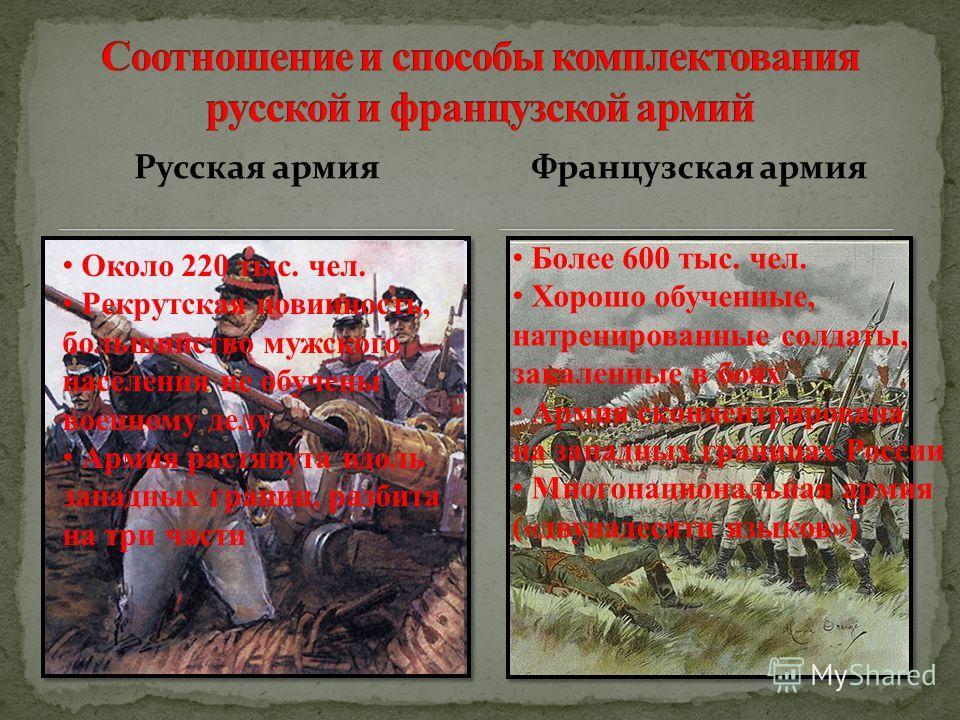 Русская армияФранцузская армия Более 600 тыс. чел. Хорошо обученные, натренированные солдаты, закаленные в боях Армия сконцентрирована на западных границах России Многонациональная армия («двунадесяти языков») Около 220 тыс. чел. Рекрутская повинност