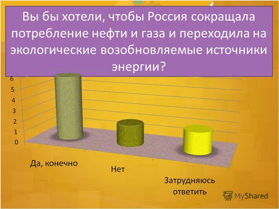 Вы бы хотели, чтобы Россия сокращала потребление нефти и газа и переходила на экологические возобновляемые источники энергии?