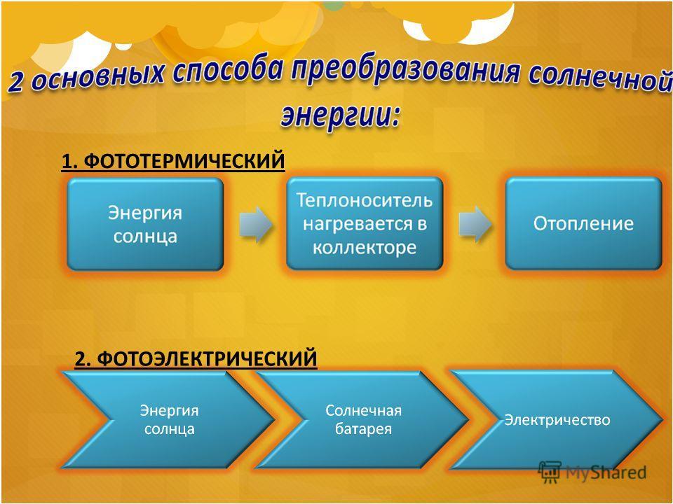 1. ФОТОТЕРМИЧЕСКИЙ 2. ФОТОЭЛЕКТРИЧЕСКИЙ