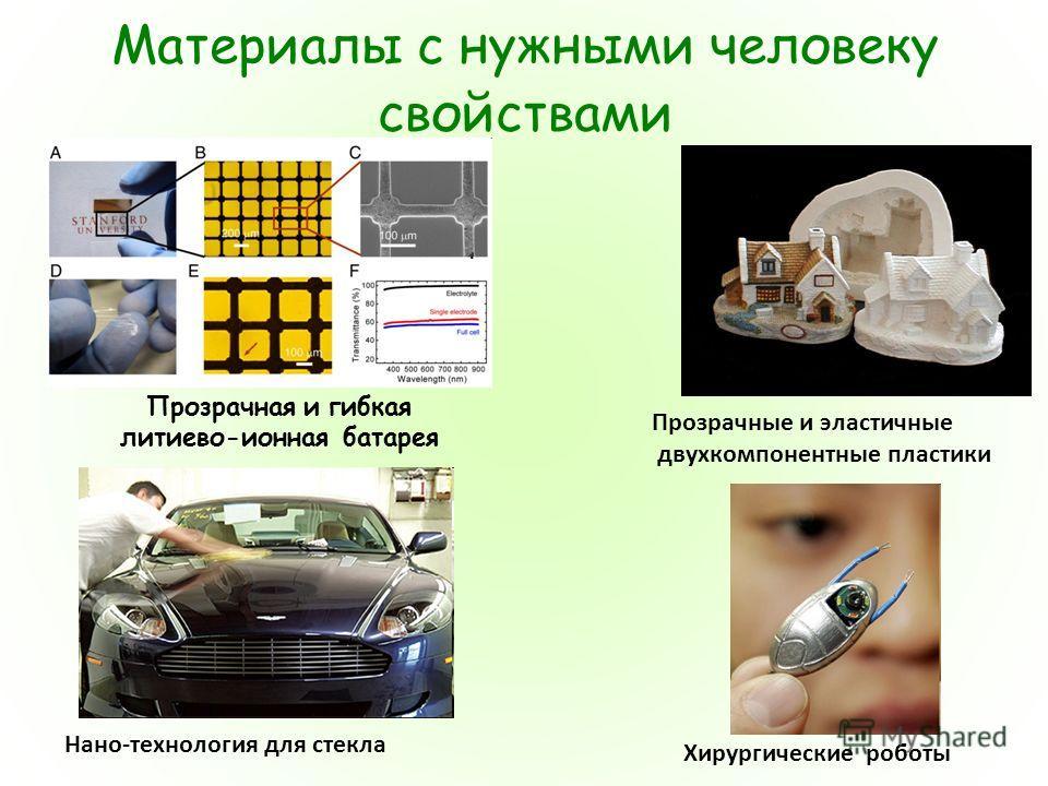 Материалы с нужными человеку свойствами. Прозрачные и эластичные двухкомпонентные пластики Нано-технология для стекла Хирургические роботы Прозрачная и гибкая литиево-ионная батарея