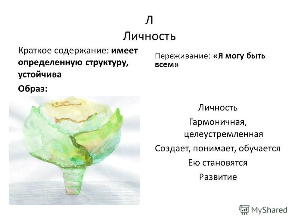 Л Личность Краткое содержание: имеет определенную структуру, устойчива Образ: Переживание: «Я могу быть всем» Личность Гармоничная, целеустремленная Создает, понимает, обучается Ею становятся Развитие
