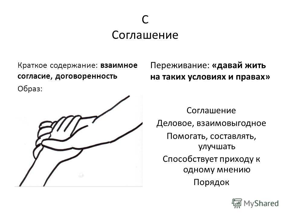 С Соглашение Краткое содержание: взаимное согласие, договоренность Образ: Переживание: «давай жить на таких условиях и правах» Соглашение Деловое, взаимовыгодное Помогать, составлять, улучшать Способствует приходу к одному мнению Порядок
