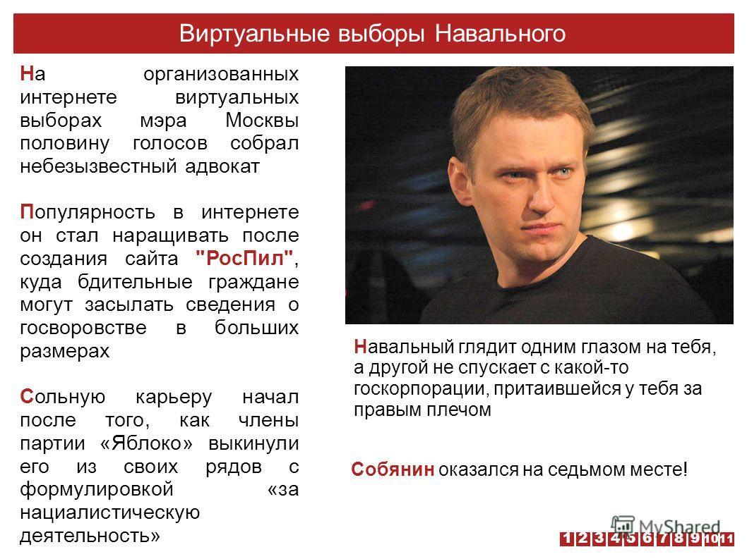 Навальный глядит одним глазом на тебя, а другой не спускает с какой-то госкорпорации, притаившейся у тебя за правым плечом На организованных интернете виртуальных выборах мэра Москвы половину голосов собрал небезызвестный адвокат Популярность в интер