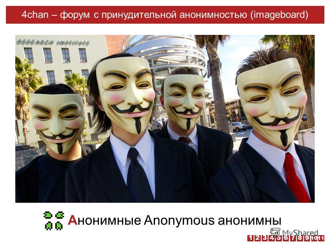 Анонимные Anonymous анонимны 4chan – форум с принудительной анонимностью (imageboard) 1110 987654321