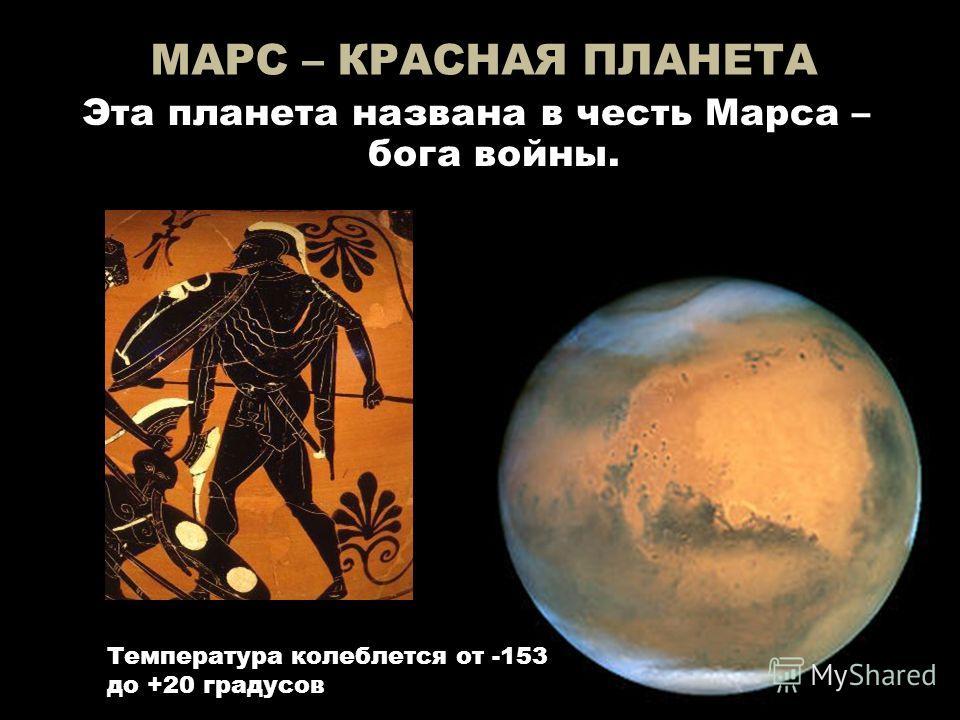 МАРС – КРАСНАЯ ПЛАНЕТА Эта планета названа в честь Марса – бога войны. Температура колеблется от -153 до +20 градусов