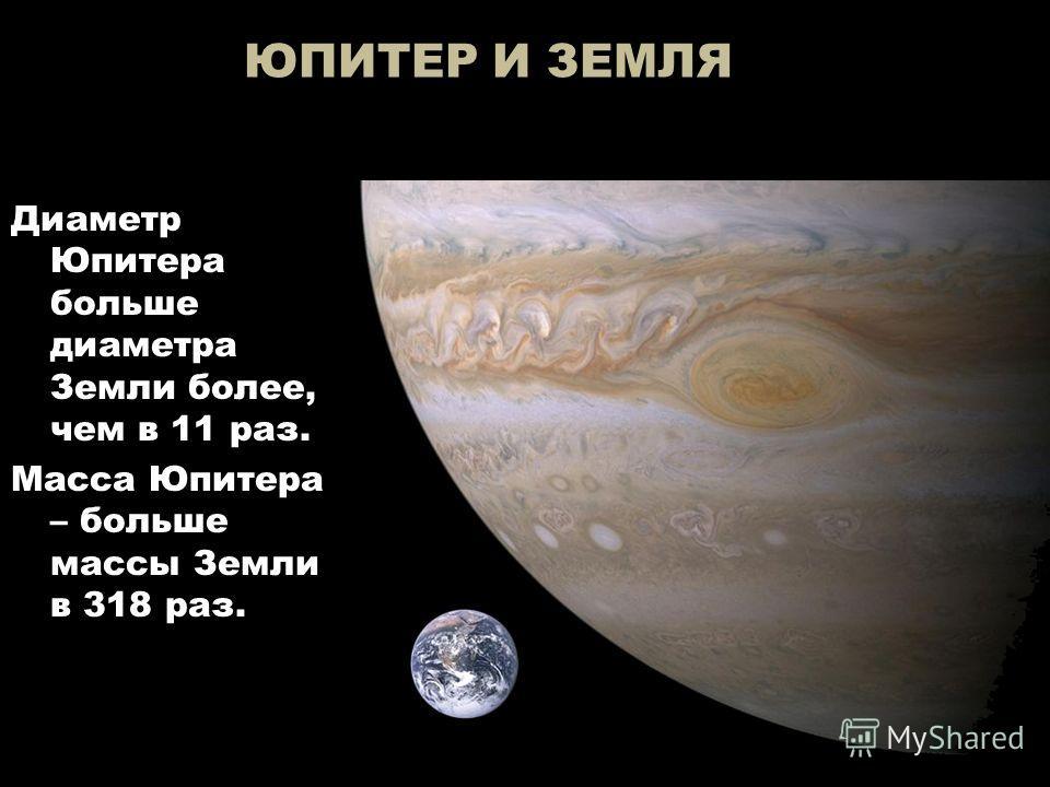 ЮПИТЕР И ЗЕМЛЯ Диаметр Юпитера больше диаметра Земли более, чем в 11 раз. Масса Юпитера – больше массы Земли в 318 раз.