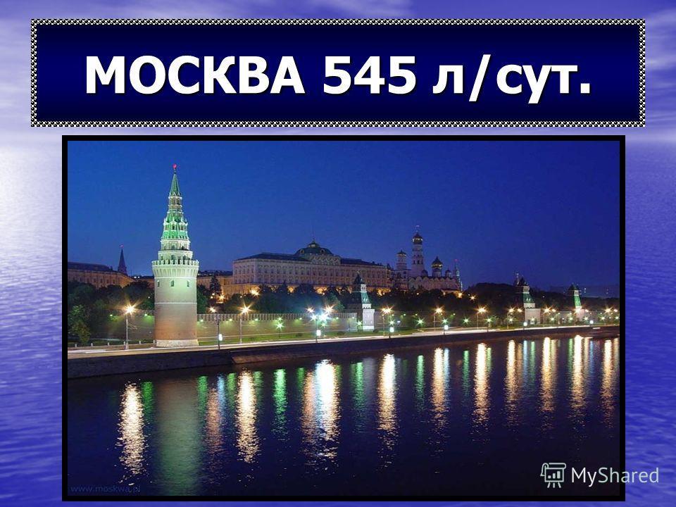 МОСКВА 545 л/сут.