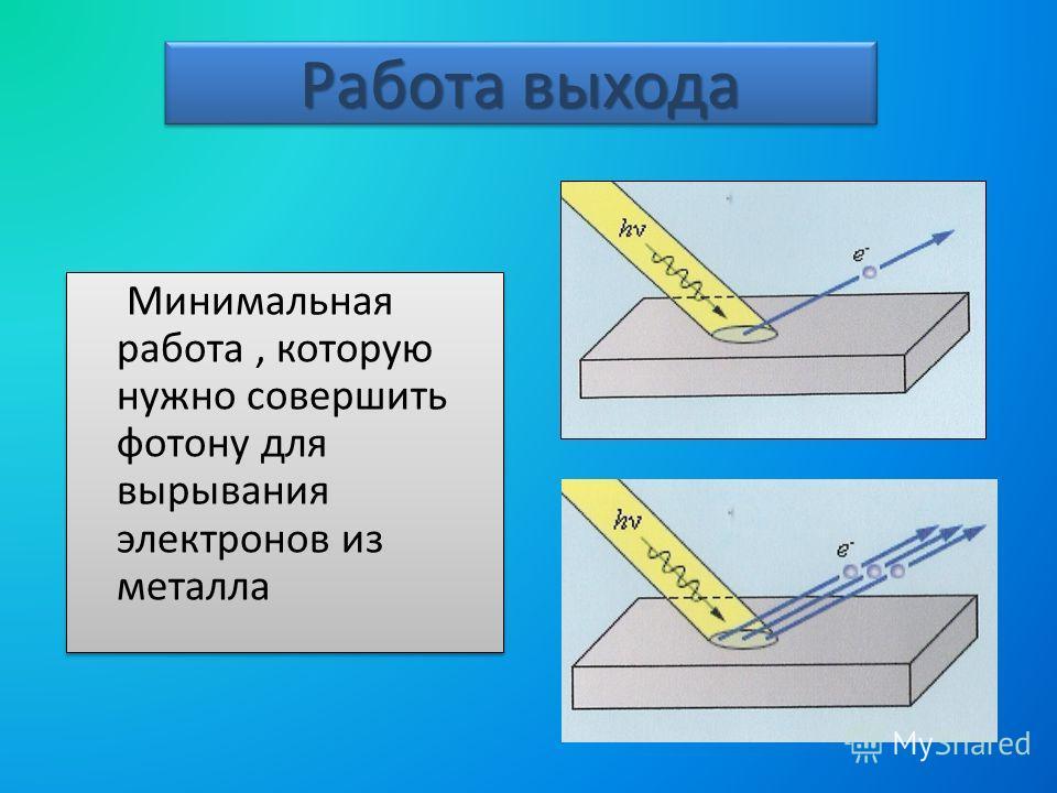 Работа выхода Минимальная работа, которую нужно совершить фотону для вырывания электронов из металла