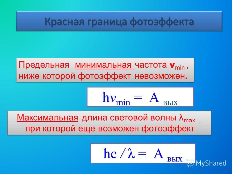 Красная граница фотоэффекта Предельная минимальная частота ν min, ниже которой фотоэффект невозможен. Максимальная длина световой волны λ max, при которой еще возможен фотоэффект Максимальная длина световой волны λ max, при которой еще возможен фотоэ