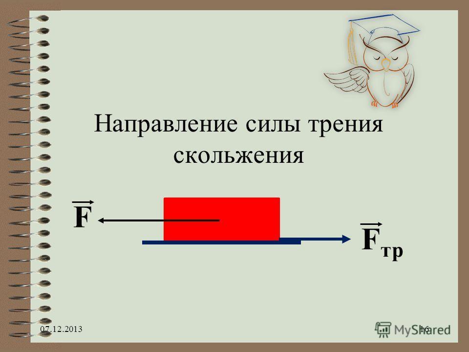 Направление силы трения скольжения F F тр 07.12.201316