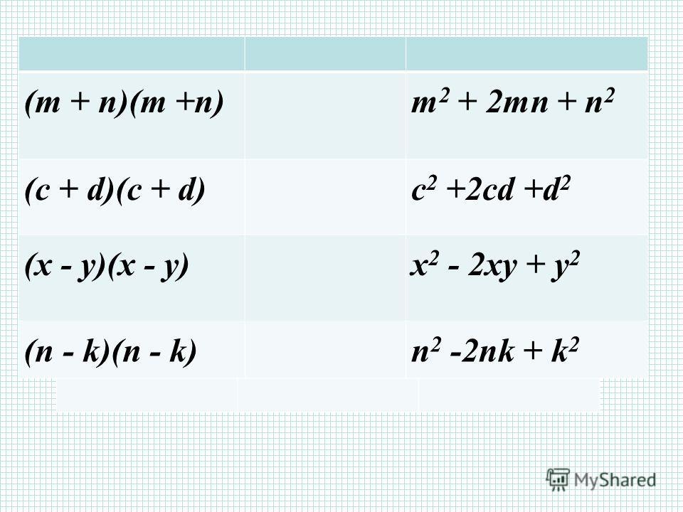 (m + n)(m +n)m 2 + 2mn + n 2 (c + d)(c + d) c 2 +2cd +d 2 (x - y)(x - y)х 2 - 2xy + y 2 (n - k)(n - k) n 2 -2nk + k 2