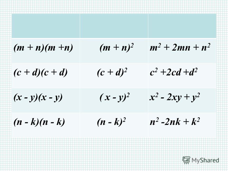 (m + n)(m +n) (m + n) 2 m 2 + 2mn + n 2 (c + d)(c + d) (c + d) 2 c 2 +2cd +d 2 (x - y)(x - y) ( x - y) 2 х 2 - 2xy + y 2 (n - k)(n - k) (n - k) 2 n 2 -2nk + k 2