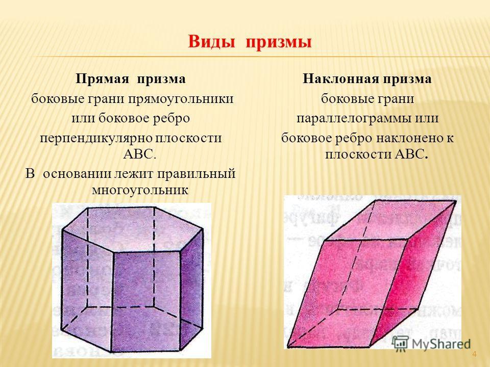МногогранникМногогранник, поверхность которого состоит из двух равных многоугольников расположенных в параллельных плоскостях, и n параллелограммов называется призмой. Параллелограммы A 1 B 1 B 2 A 2 называются боковыми гранями призмы, многоугольники