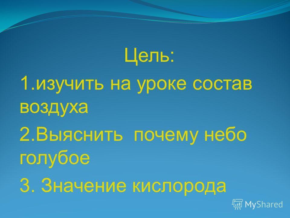 Цель: 1.изучить на уроке состав воздуха 2.Выяснить почему небо голубое 3. Значение кислорода
