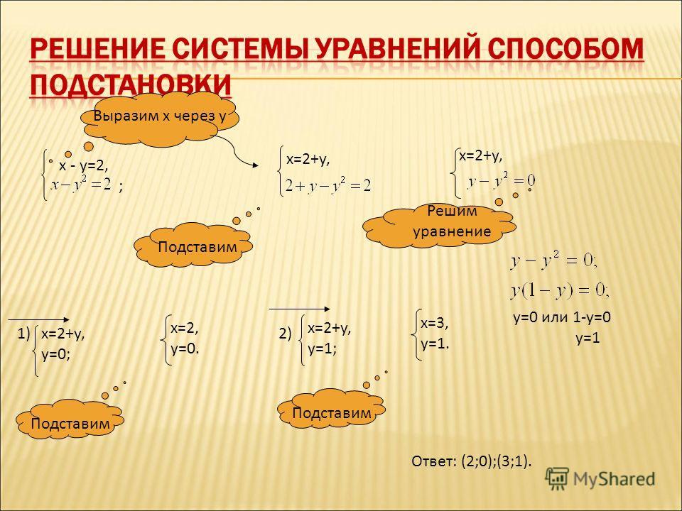 х - у=2, ; Выразим х через у х=2+у, Подставим х=2+у, Решим уравнение х=2+у, у=0; Подставим х=2, у=0. Ответ: (2;0);(3;1). у=0 или 1-у=0 у=1 х=2+у, у=1; Подставим х=3, у=1. 1)2)