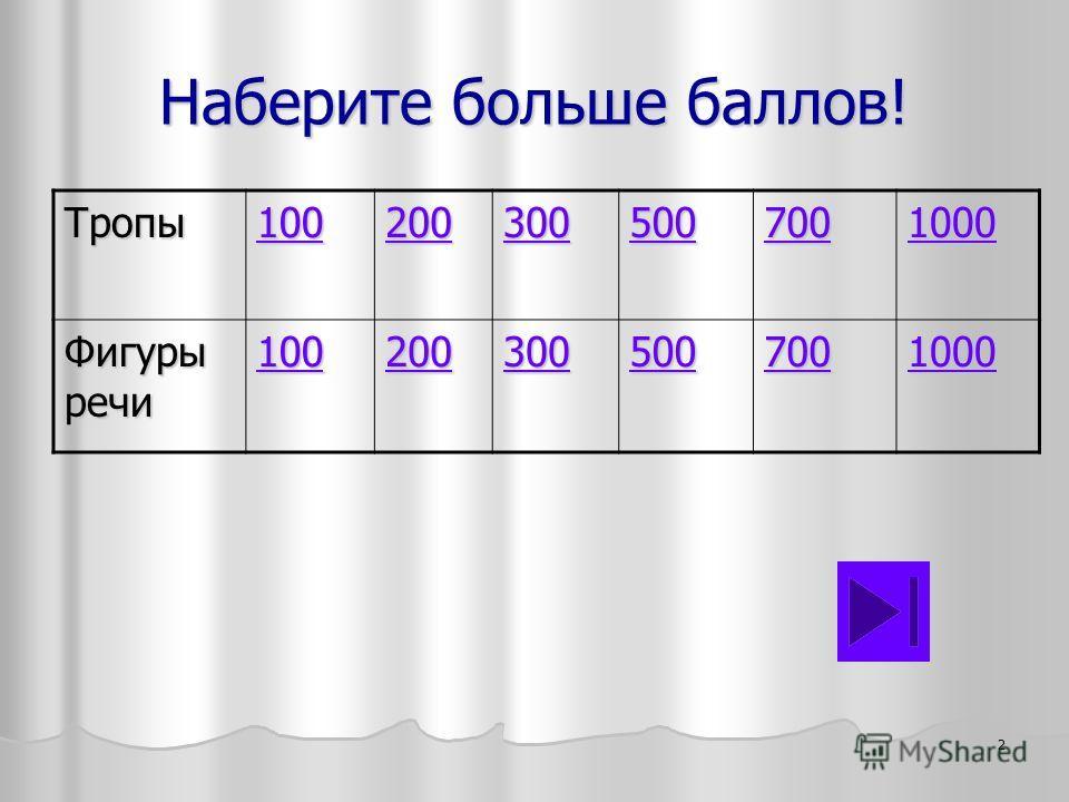 Наберите больше баллов! Тропы 100 200 300 500 700 1000 Фигуры речи 100 200 300 500 700 1000 2