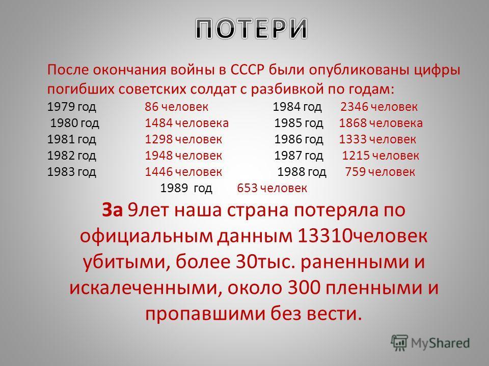 После окончания войны в СССР были опубликованы цифры погибших советских солдат с разбивкой по годам: 1979 год86 человек 1984 год2346 человек 1980 год1484 человека 1985 год 1868 человека 1981 год1298 человек 1986 год 1333 человек 1982 год1948 человек