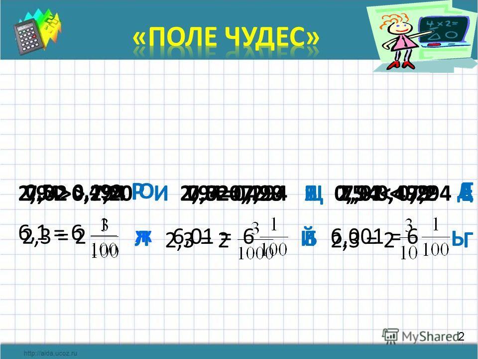 Е 6,1 = 6 О 6,01 = 66, 00 1 = 62,3 = 2 2 7,02 > 7,207,02=7,20ИВ7,02 < 7,2 Д Р 2,94>0,2942,94=0,294Я2,94< 0,294 Б Г ЛЙЬ 0,5 > 0,499 А 0,5=0,499Ц0,5