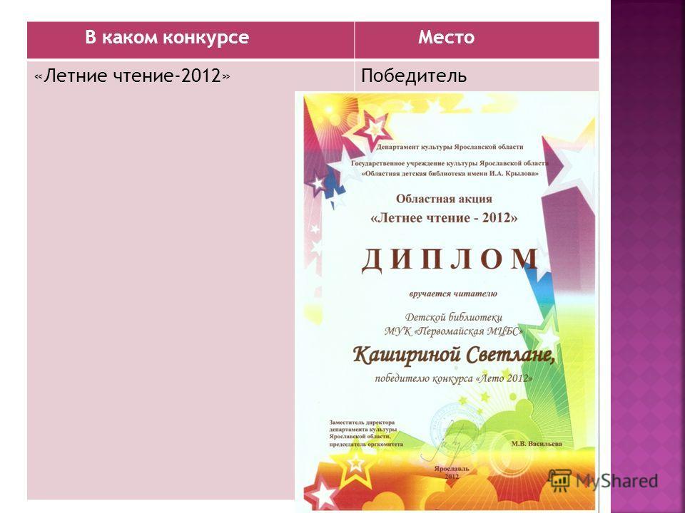 В каком конкурсе Место «Летние чтение-2012»Победитель