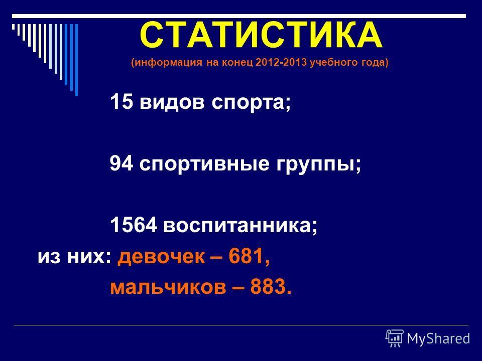 СТАТИСТИКА (информация на конец 2012-2013 учебного года) 15 видов спорта; 94 спортивные группы; 1564 воспитанника; из них: девочек – 681, мальчиков – 883.