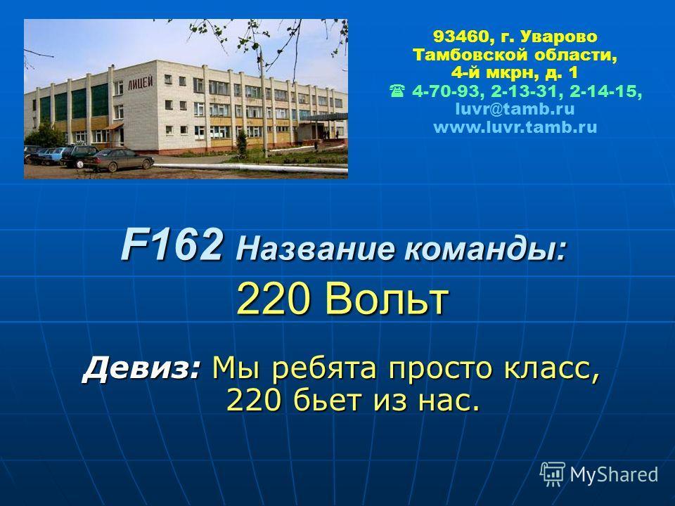 F162 Название команды: 220 Вольт Девиз: Мы ребята просто класс, 220 бьет из нас. 93460, г. Уварово Тамбовской области, 4-й мкрн, д. 1 4-70-93, 2-13-31, 2-14-15, luvr@tamb.ru www.luvr.tamb.ru