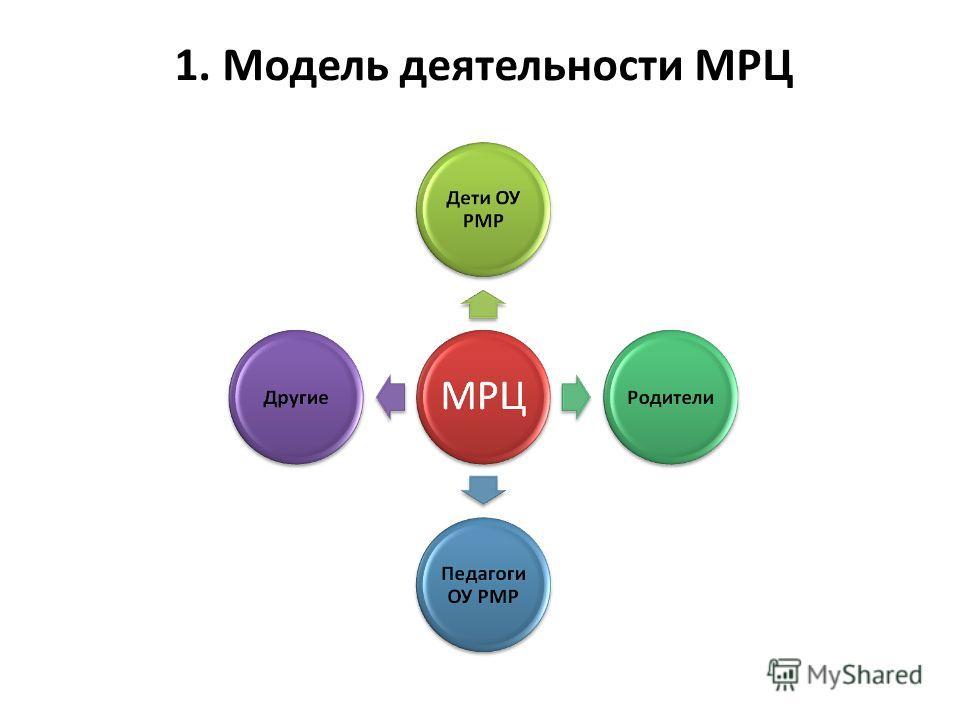 1. Модель деятельности МРЦ