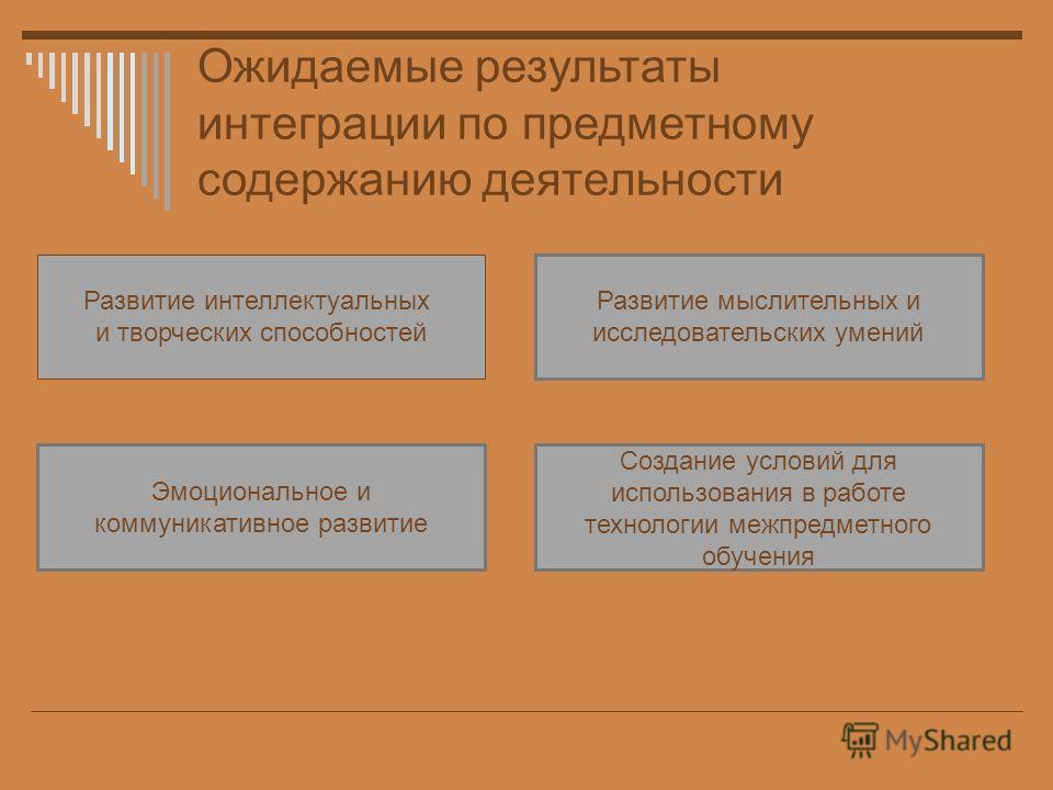 Ожидаемые результаты интеграции по предметному содержанию деятельности Развитие интеллектуальных и творческих способностей Развитие мыслительных и исследовательских умений Эмоциональное и коммуникативное развитие Создание условий для использования в