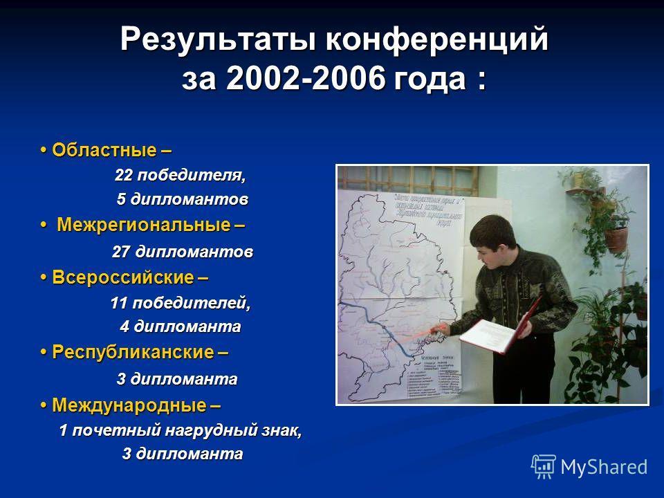 Результаты конференций за 2002-2006 года : Областные – Областные – 22 победителя, 5 дипломантов 5 дипломантов Межрегиональные – Межрегиональные – 27 дипломантов 27 дипломантов Всероссийские – Всероссийские – 11 победителей, 4 дипломанта Республиканск