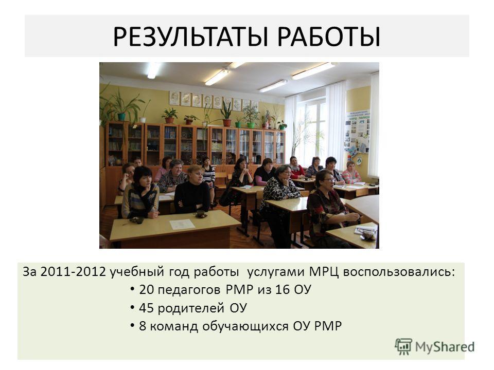 РЕЗУЛЬТАТЫ РАБОТЫ За 2011-2012 учебный год работы услугами МРЦ воспользовались: 20 педагогов РМР из 16 ОУ 45 родителей ОУ 8 команд обучающихся ОУ РМР