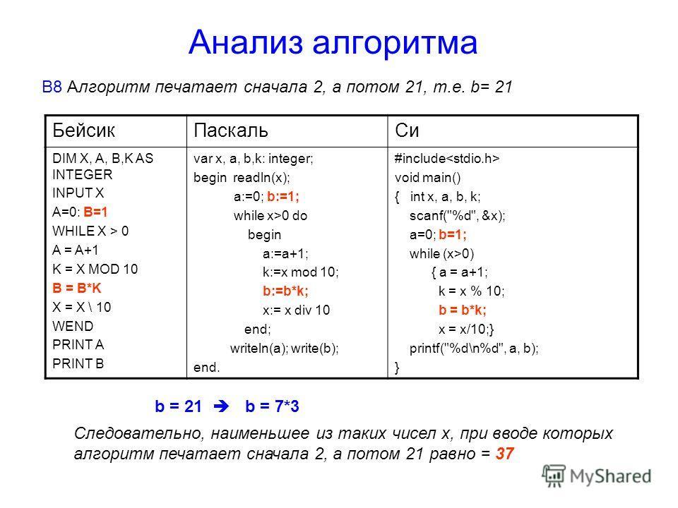 Анализ алгоритма В8 Алгоритм печатает сначала 2, а потом 21, т.е. b= 21 БейсикПаскальCиCи DIM X, A, B,K AS INTEGER INPUT X A=0: B=1 WHILE X > 0 A = A+1 K = X MOD 10 B = B*K X = X \ 10 WEND PRINT A PRINT B var x, a, b,k: integer; begin readln(x); a:=0